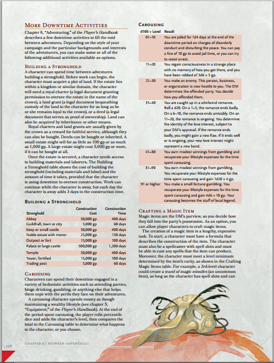 Wizards of the Coast supplied this preview of the Other Downtime page in the new DMG set to release on December 9, 2014.