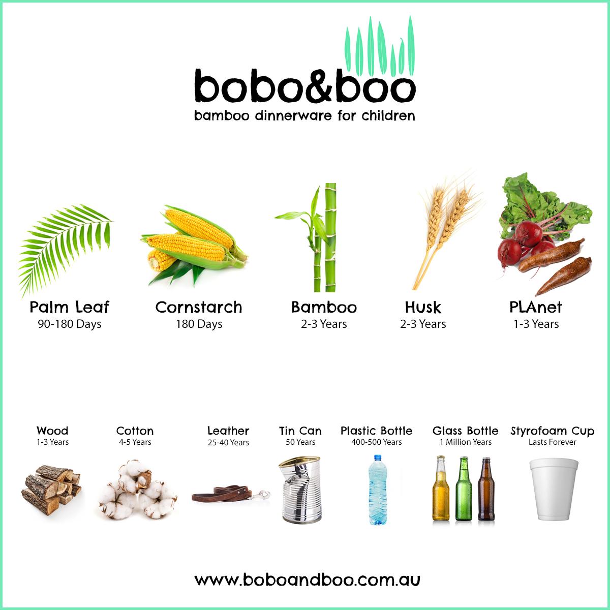 BoBo and Boo FAQs
