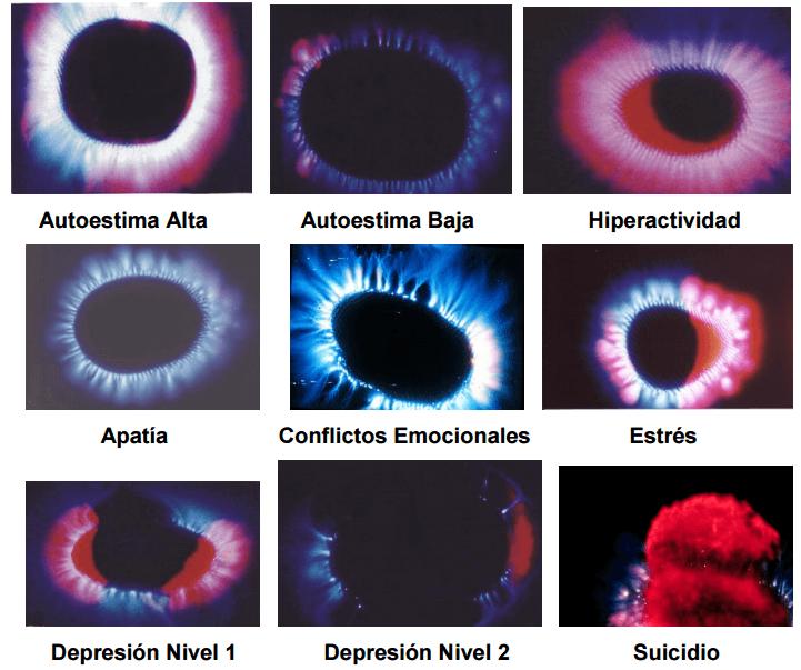 Fotografías del aura de los dedos y su valoración sobre el estado anímico de la persona.      Gentileza de : http://i0.wp.com/sanazion.com/wp-content/uploads/2015/04/aura-gdv.png