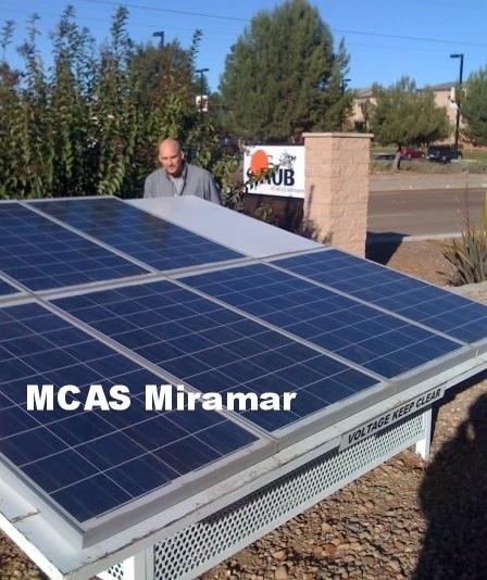 Standalone Battery Backup Solar Power System