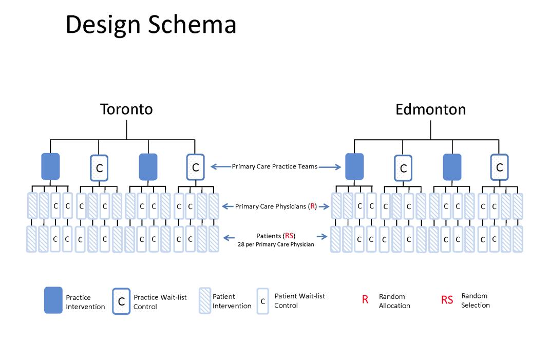 BETTER Design Schema 18Apr2012.png