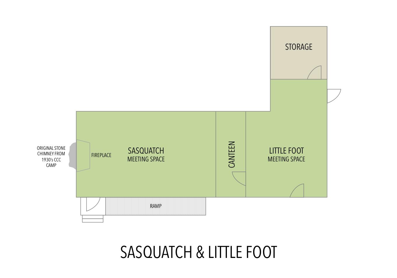 Sasquatch & Little Foot.png