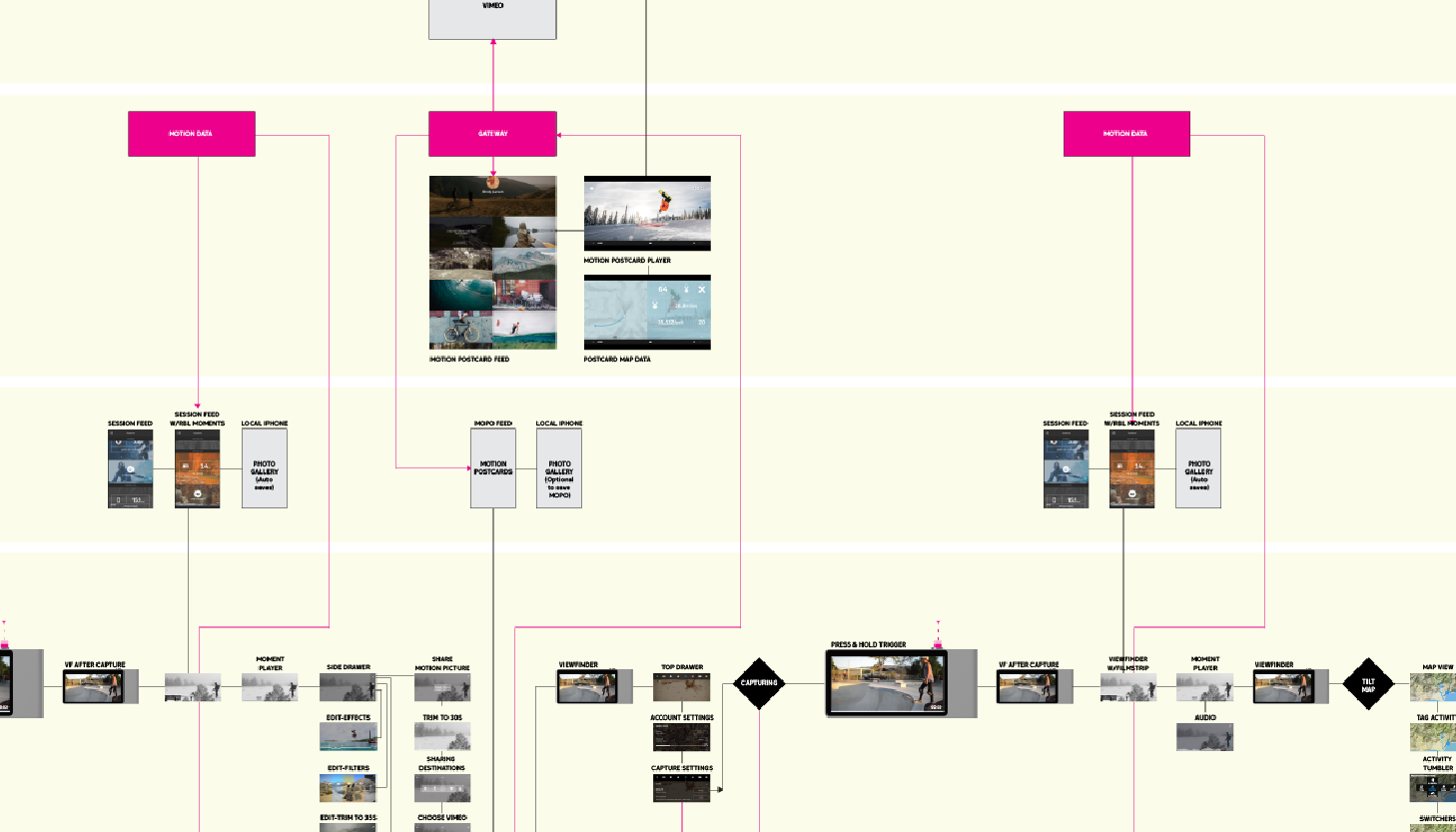 rbl_system_diagram-01.png