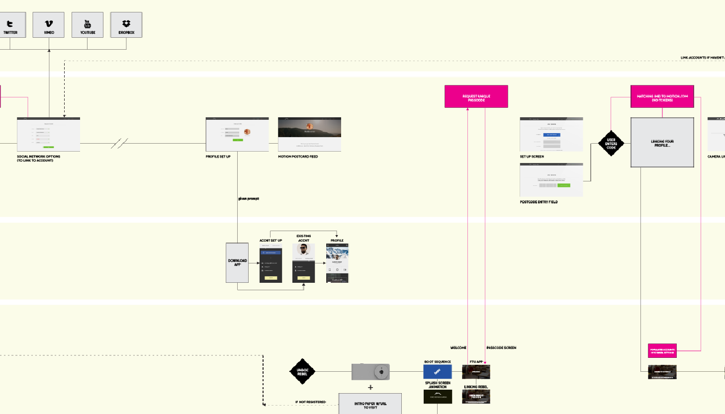 rbl_system_diagram-02.png