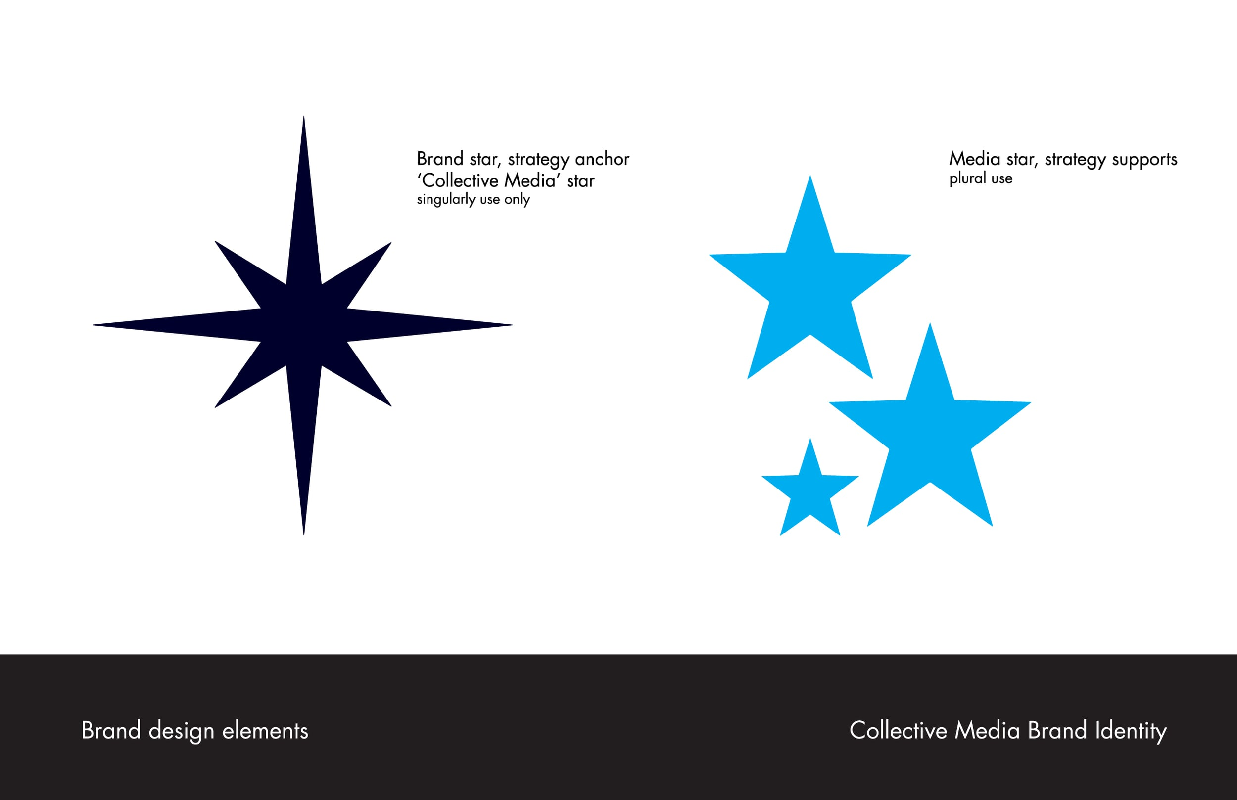 Collective-Media_Brand-Identity_Colours-Fonts-Elements_Guide_Elements.jpg