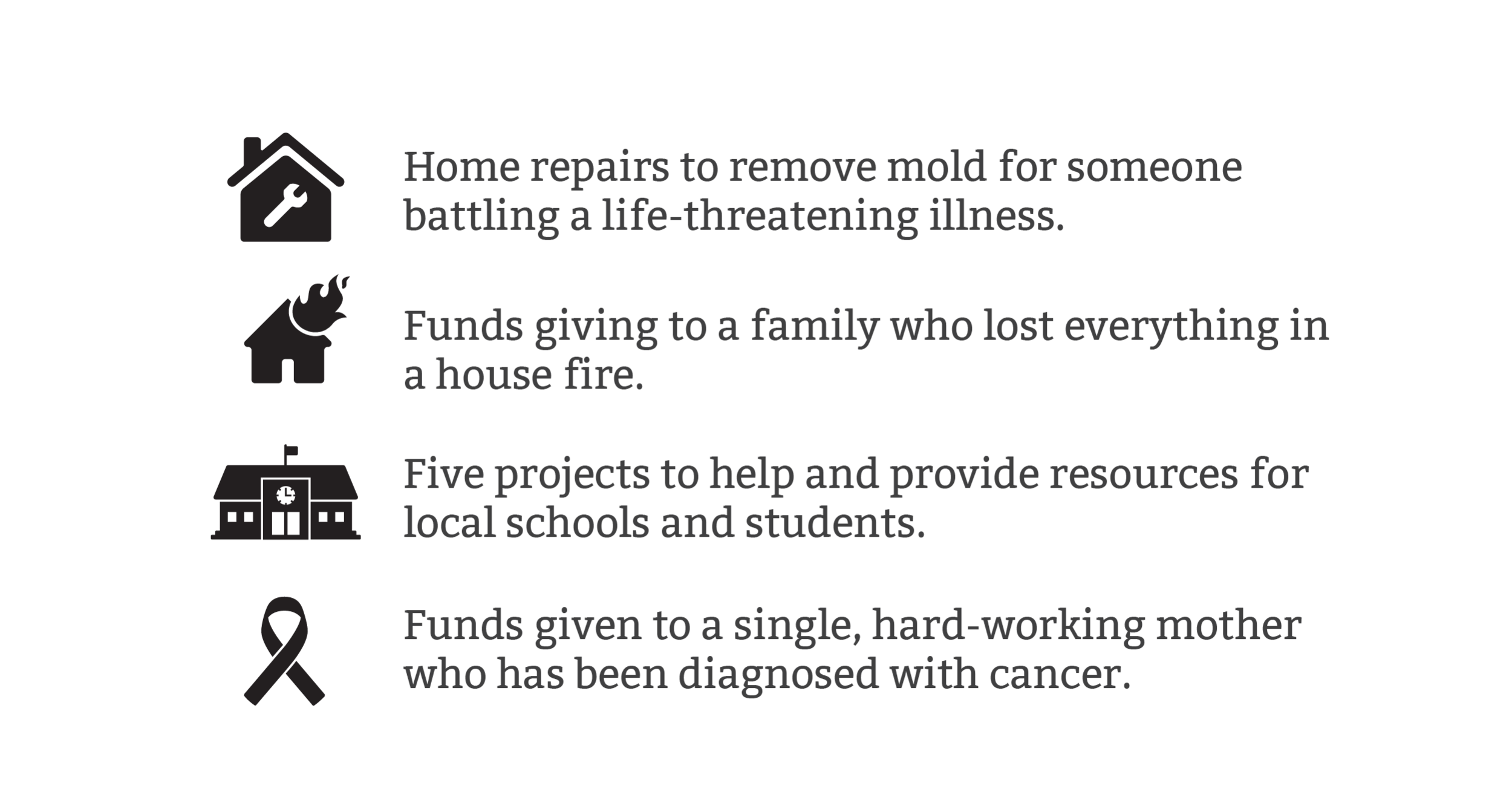Fund Requests-01.png