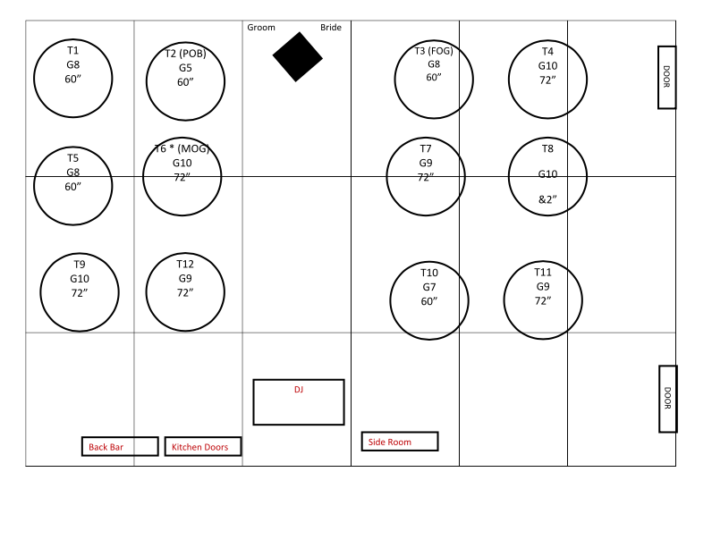 A sample floor plan of the Grand Ballroom