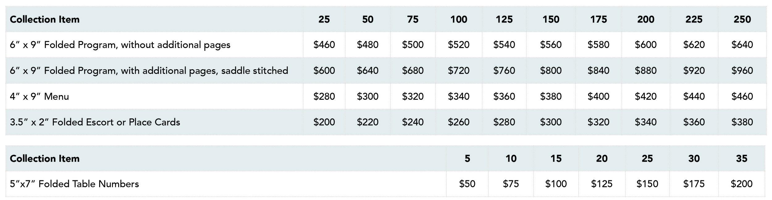 Pricing Chart_DayOfjpg