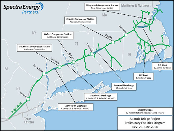 The proposed project, the G-2 Loop, seeks to triple the capacity of natural gas flowing along a 2.2-mile stretch of existing pipeline that runs through Tiverton, Little Compton and Fall River, Mass. (Spectra Energy)