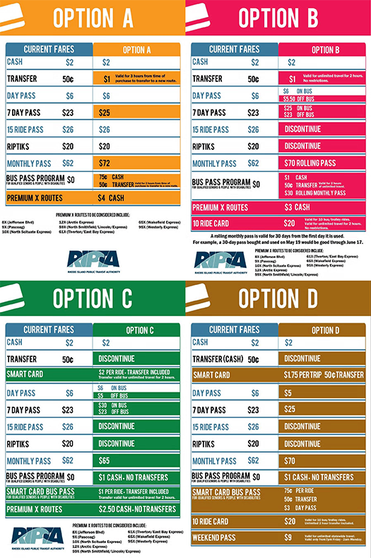 Here is a look at the four proposed fare study options RIPTA is presenting.  Click here  for a larger version. (RIPTA)