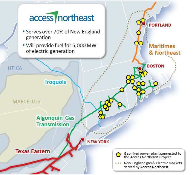 A series of fossil-fuel energy projects for the region include compressor-station expansion and new liquefied-natural-gas infrastructure that coincide with five proposed natural-gas power plants along the Algonquin pipeline. (Access Northeast)