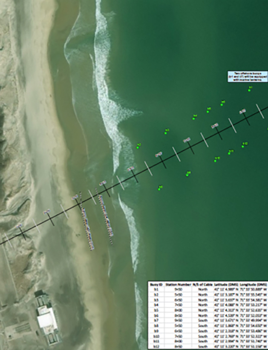 Buoys, some of them lighted, will mark a no-anchor zone to warn boaters of the electrical cables below. (National Grid)