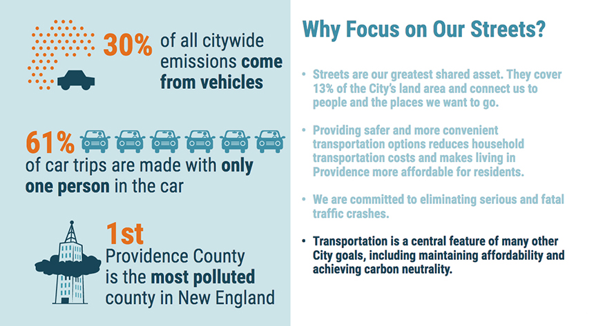 Reconfiguring city streets to better accommodate other modes of transportation would help reduce climate emissions, improve public health, and lessen vehicle congestion. (City of Providence)
