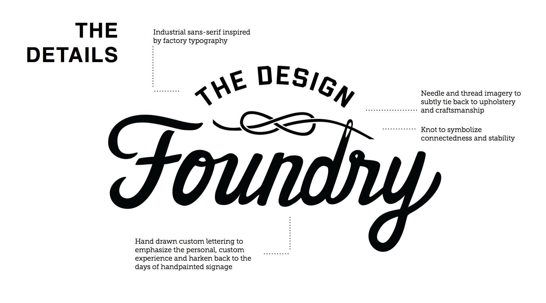 The initial logo presentation and explanation