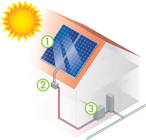 How-Solar-PV-Works.png
