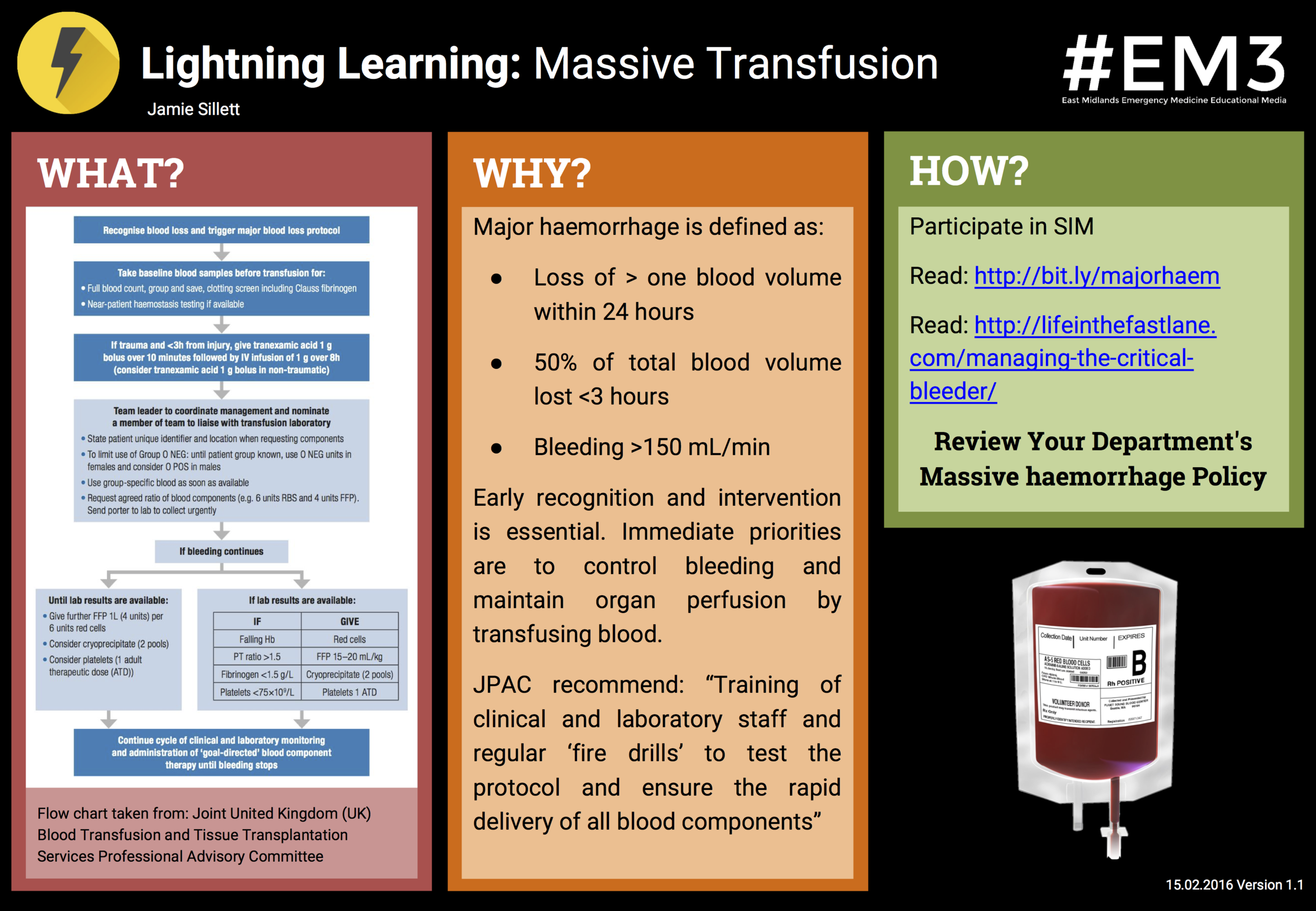 Massive Transfusion - Lightning Learning.png