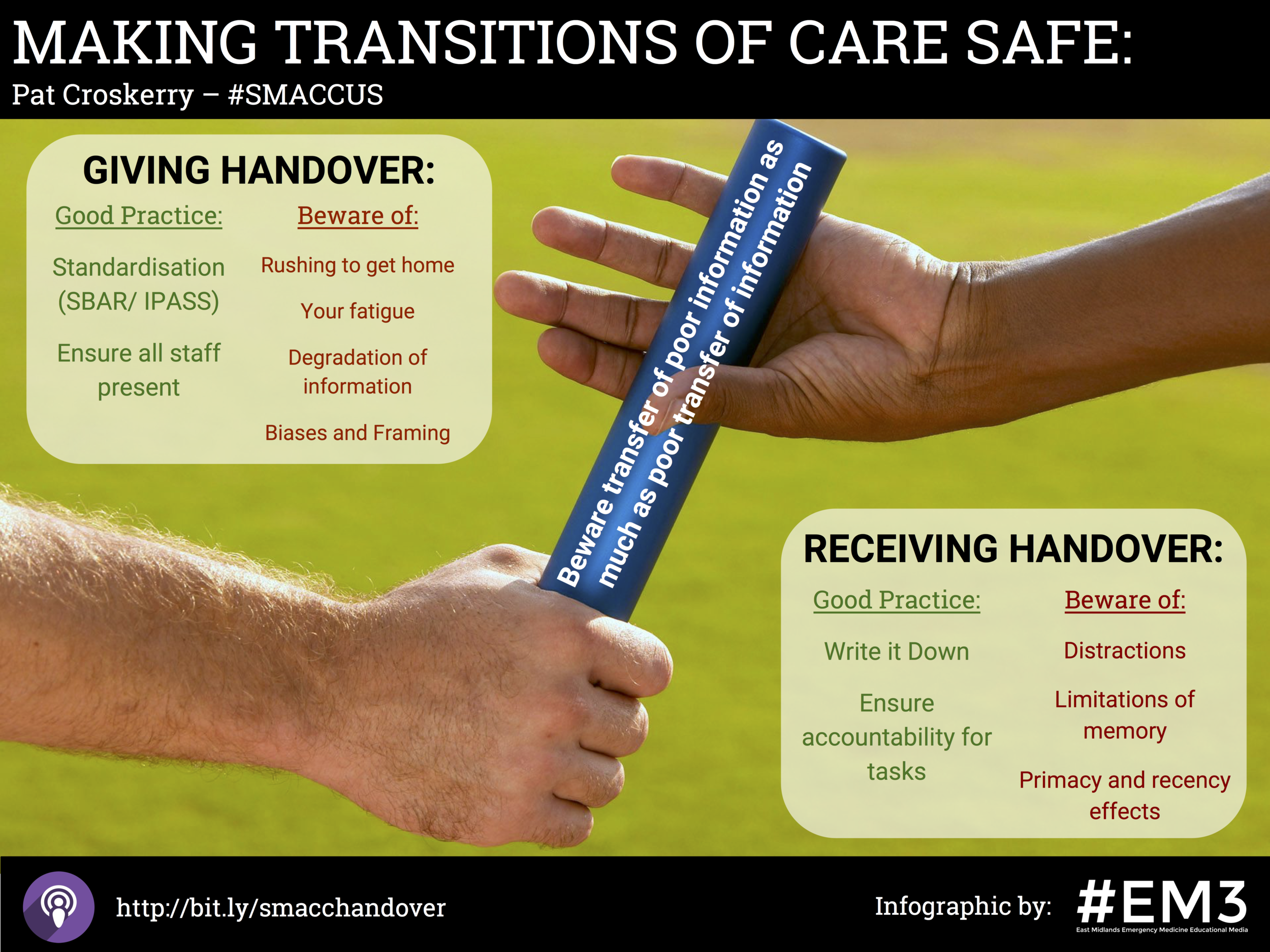 Making Transitions Of Care Safe