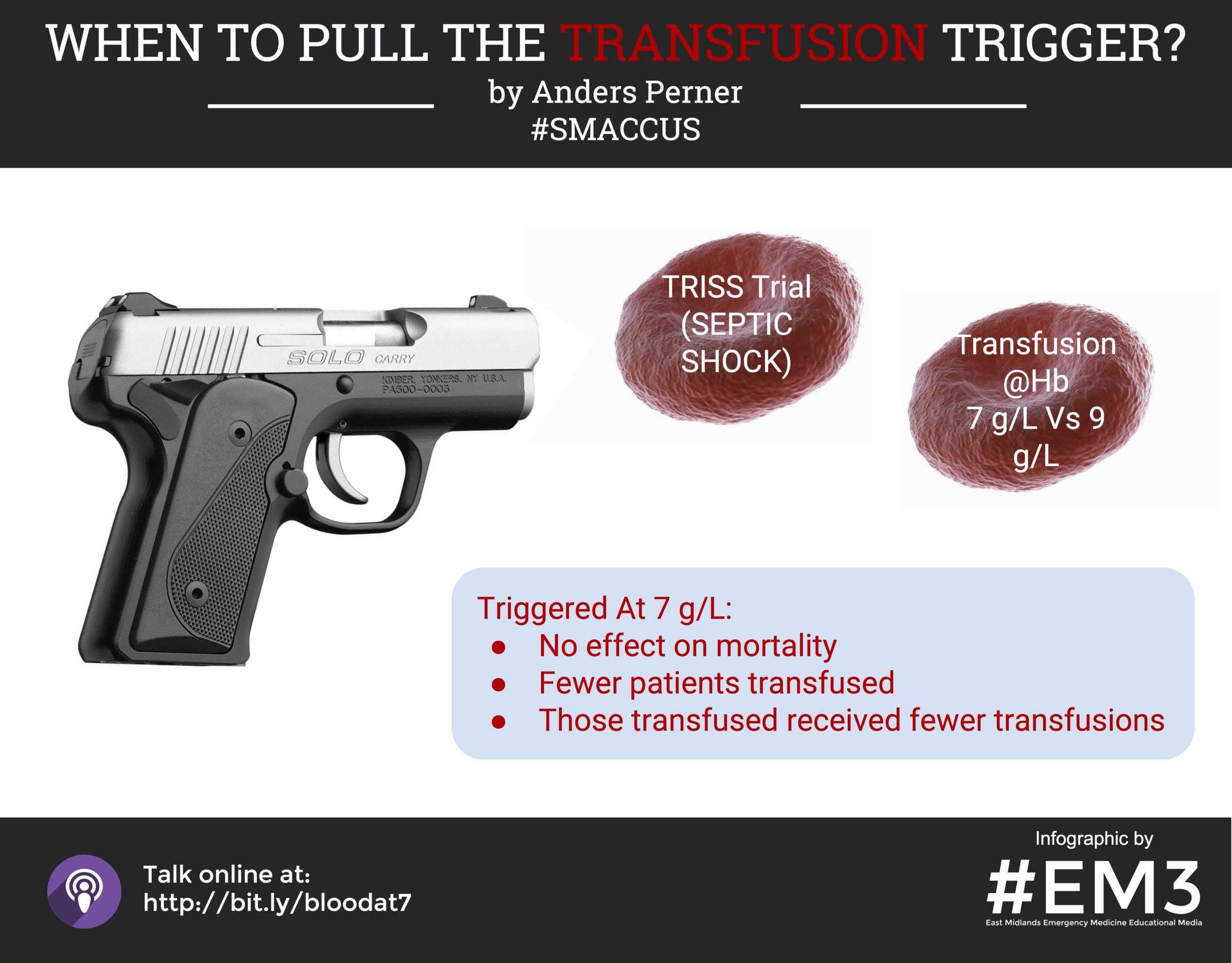 Transfusion Trigger