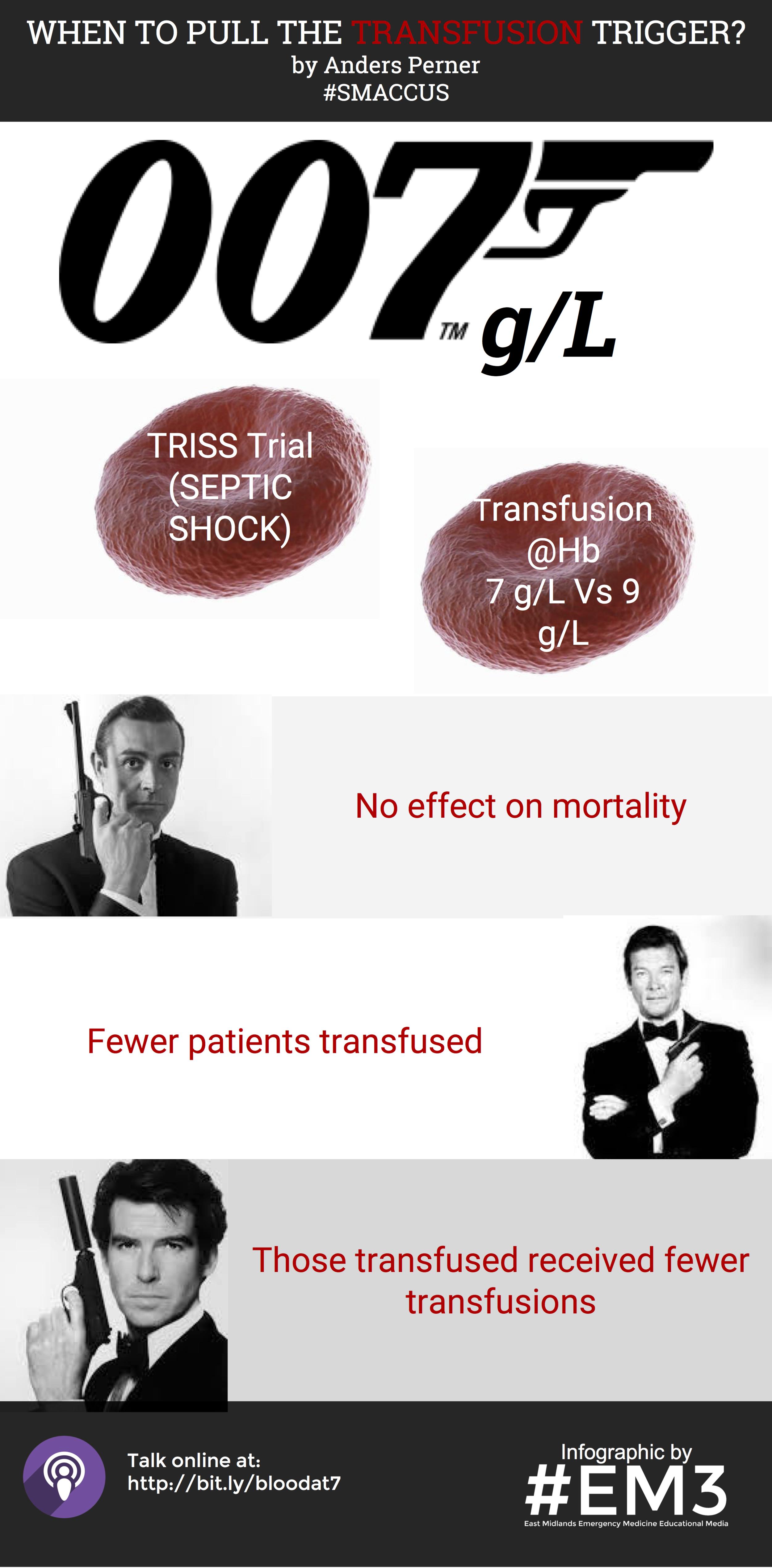 Transfusion Trigger 007