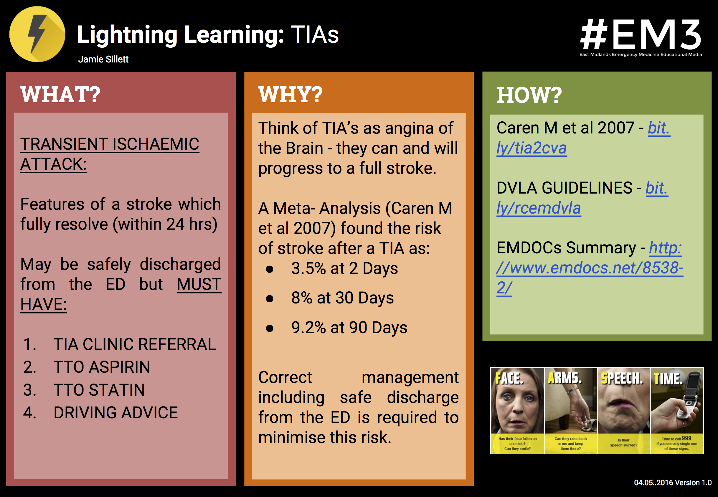TIA lightning Learning.png