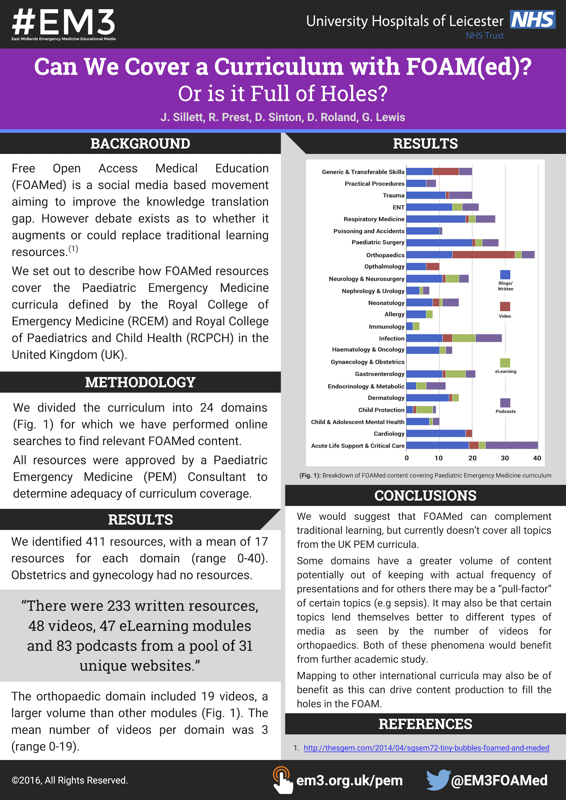 Can We Cover a Curriculum with FOAMed or Is It Full of Holes- by Jamie Sillett (RCEM16 poster - A0).png
