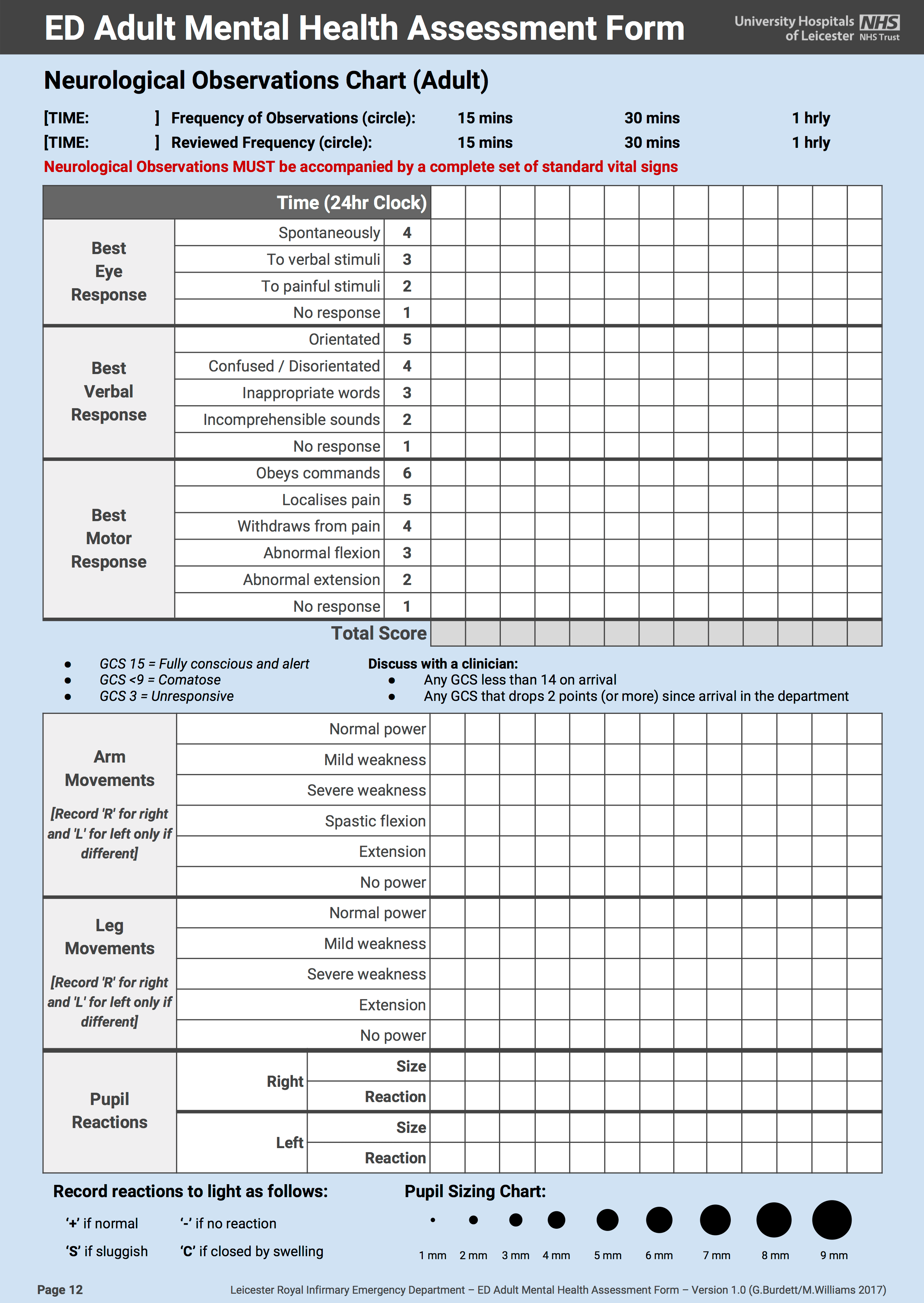UHL Adult Mental Health Triage Form - Neurological Observations Chart (Page 12).jpg