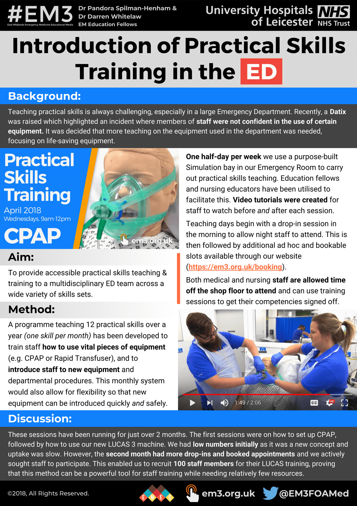 Introduction of Practical Skills Training in the ED (poster).png