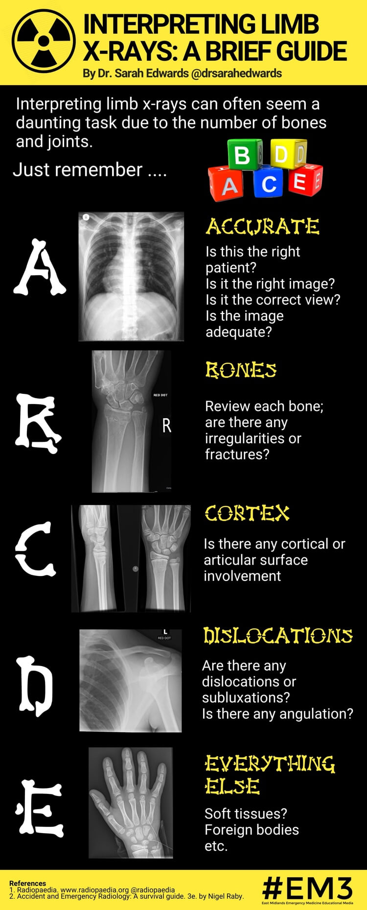 Interpreting Limb X-Rays v.1 (thumbnail).jpg