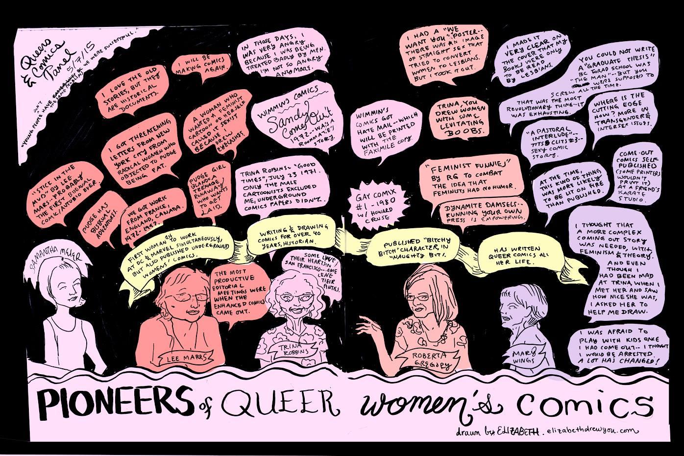 Panel: Women in comics