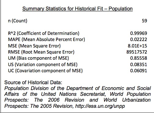 Summary Statistics (Click to enlarge)