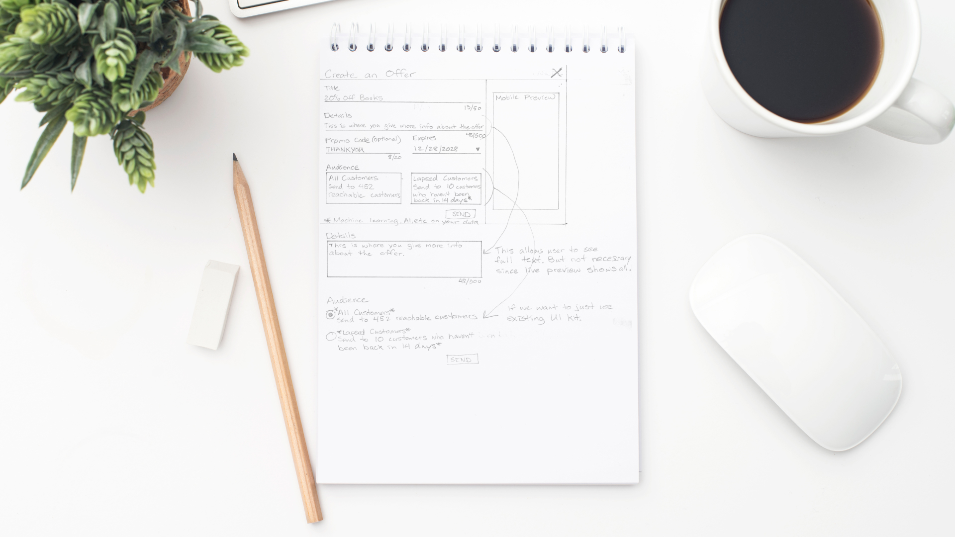 Wireframe Sketches of the Create an Offer Experience