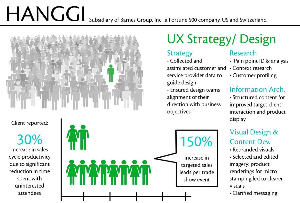 UX-Report-2.jpg