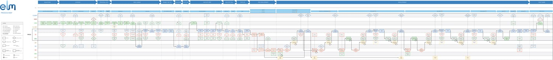 ELM-Process-Map-Portfolio-Sample.jpg