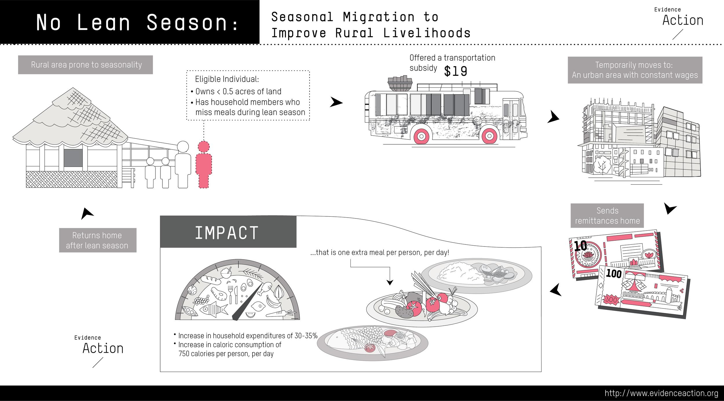 infographic_noleanseason 2-1-2017-02.png