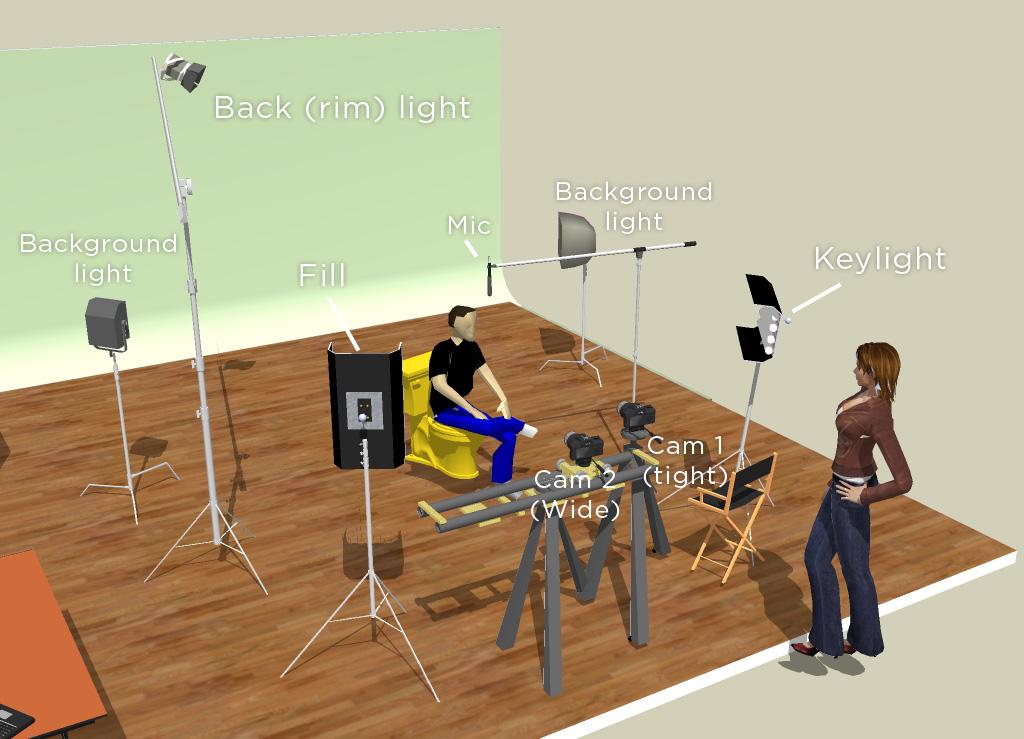 Interview setup View 1