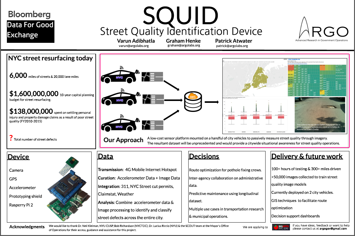 SQUID poster at Bloomberg's D4GX - Click for full version -  Full Paper here