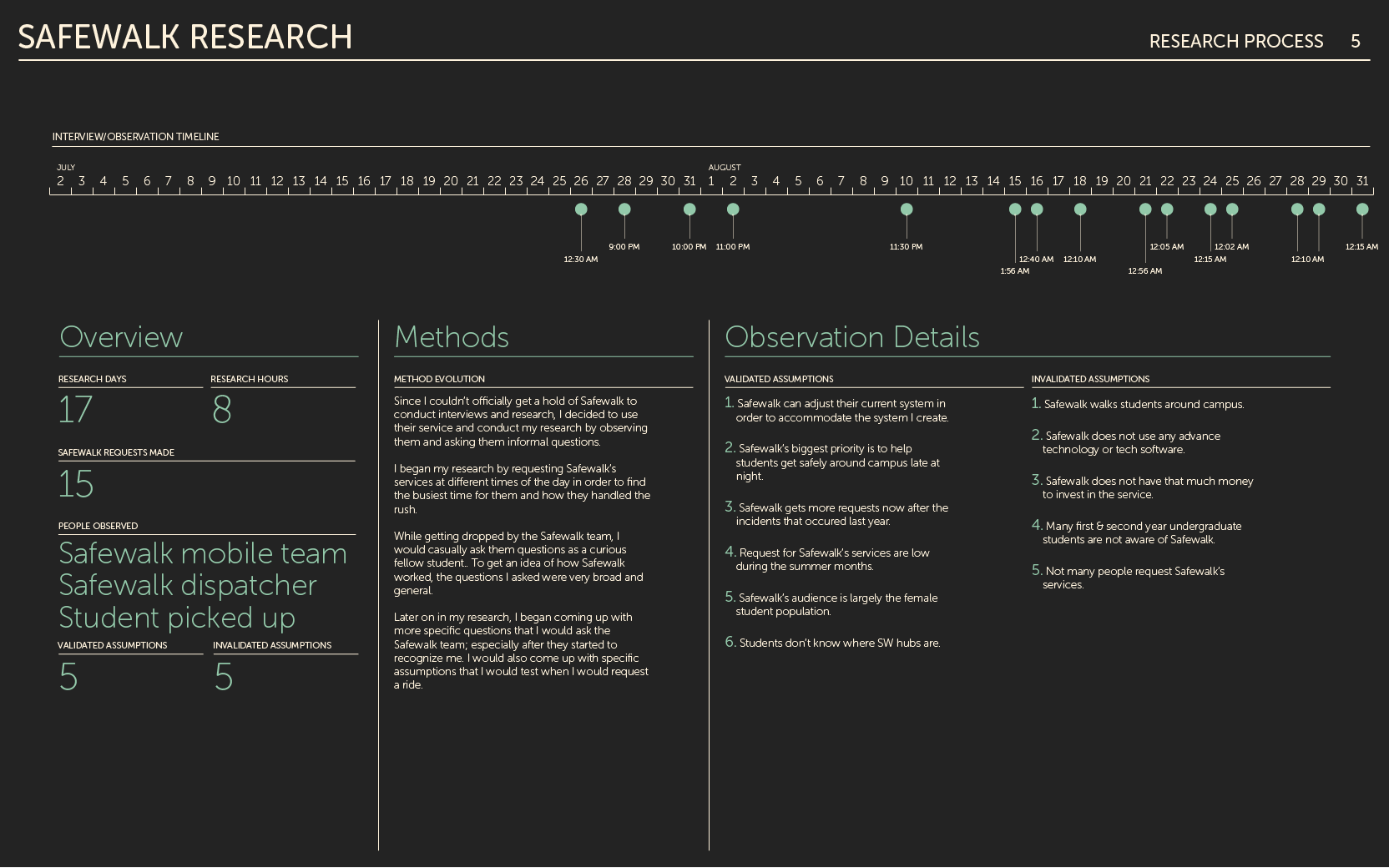 Shuttle_ResearchProcess_Title-05.png