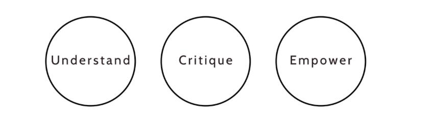 Understand Critique Empower