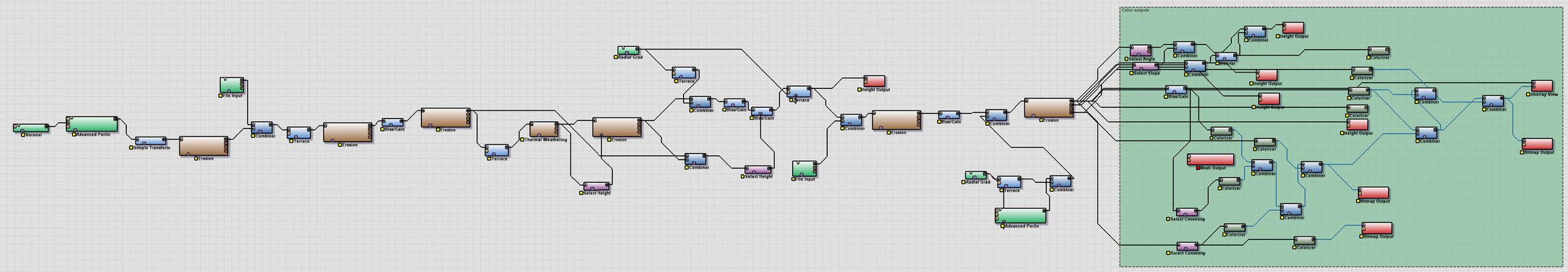 WM_graph.jpg