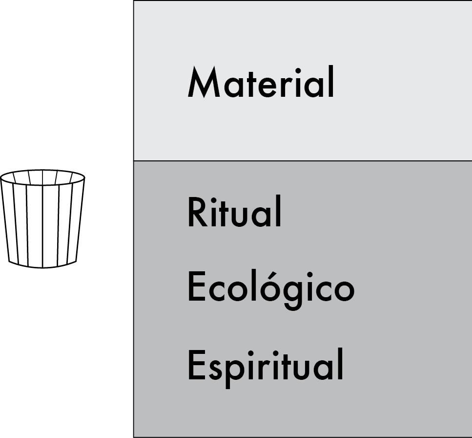 Niveles significado mezcal