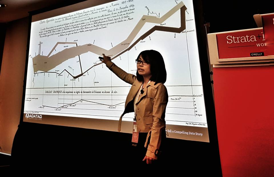 """Selene presenting """"How to tell compelling data stories: Why stories are still important in a data-driven world"""" at Strata + Hadoop World Singapore 2015"""