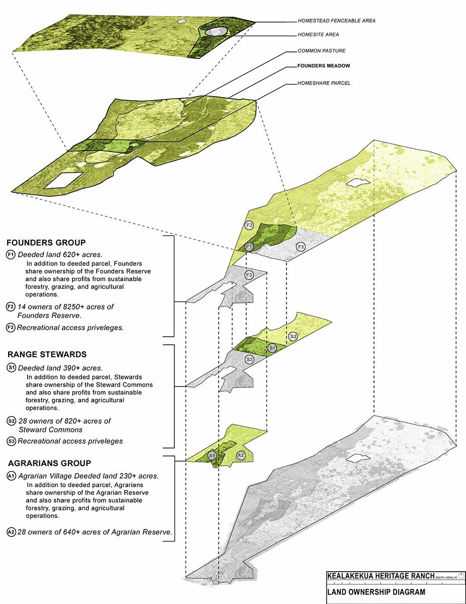 Land-Ownership-Diagram.jpg