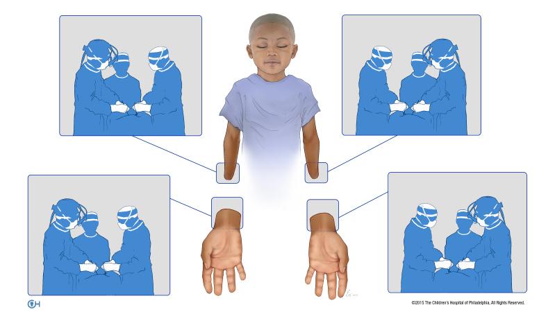 (photo courtesy: Children's Hospital of Philadelphia)