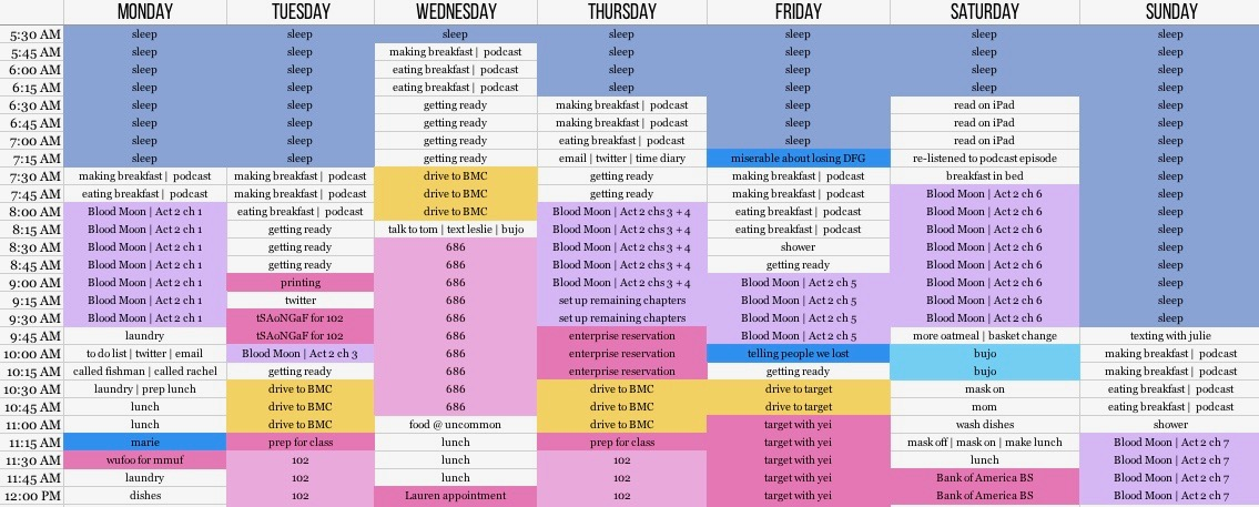 My latest time diary, color coded into general categories. This is one week's worth of mornings.