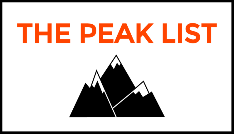 Peak List Button with border.png