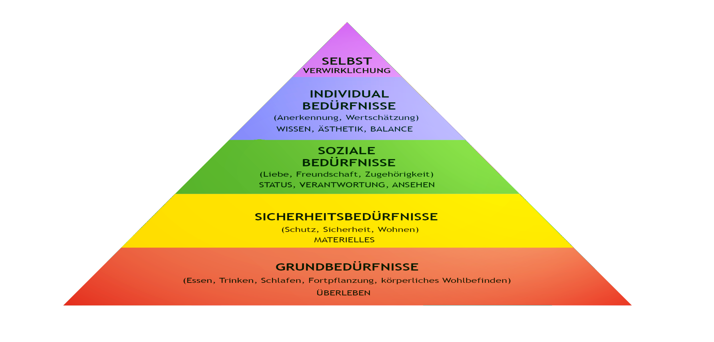 Maslow_2.png