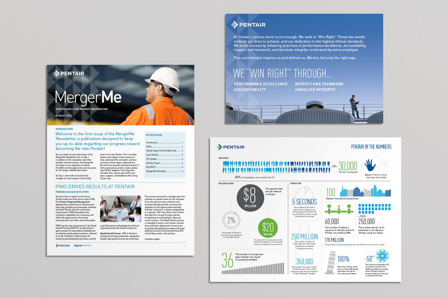 Pentair MergerMe employee newsletter, Win Right vision and values card, and Pentair by the Numbers infographic