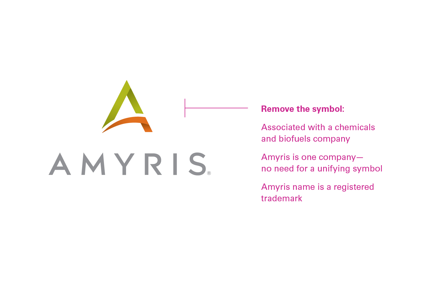 Amyris logo, strategic rationale for brand refresh