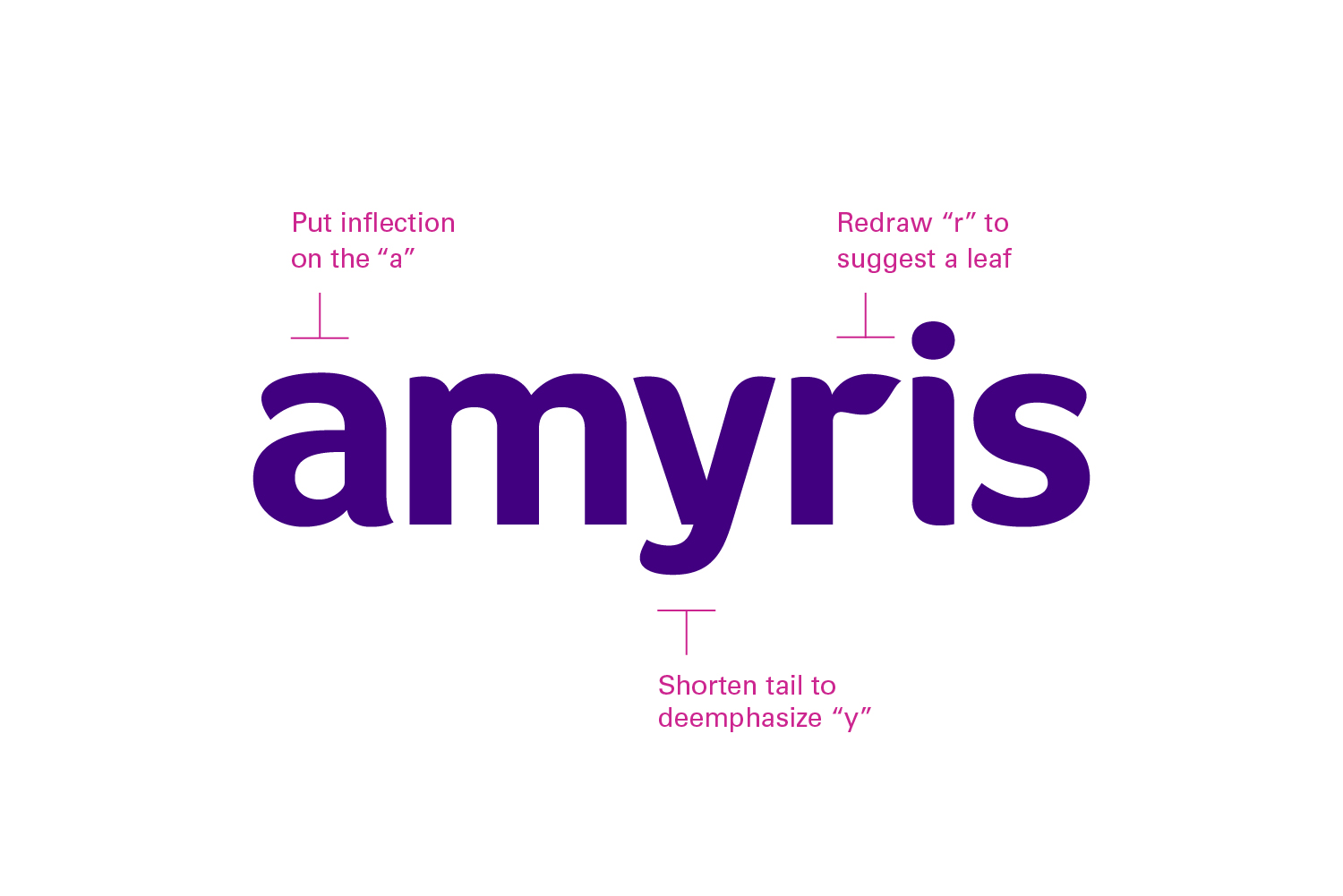 Amyris logo design, criteria and highlights