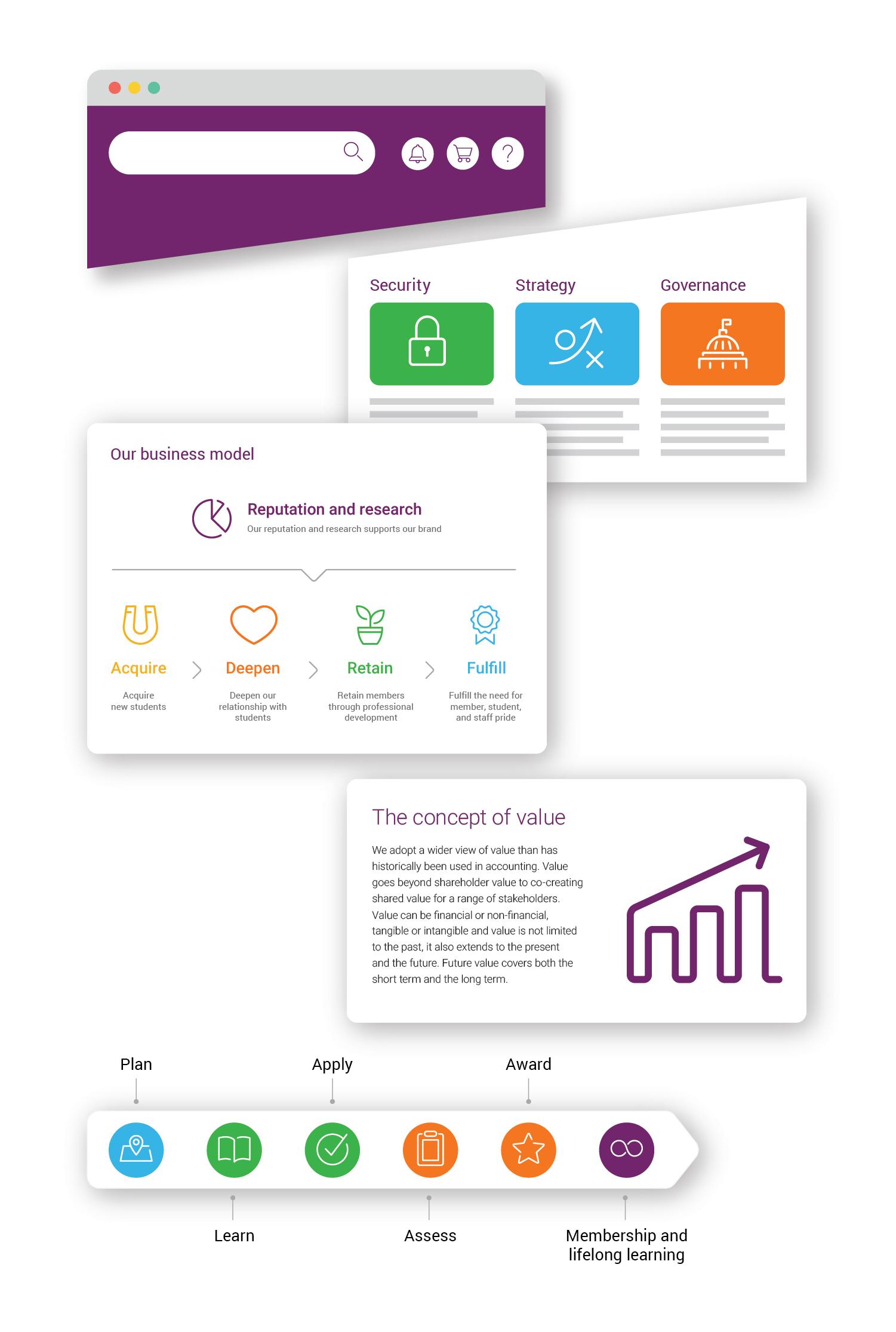 AICPA icon applications